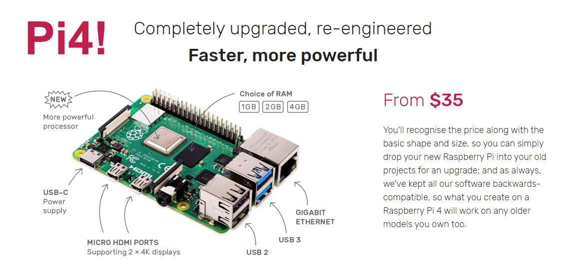 Raspberry Pi4 Released Today...